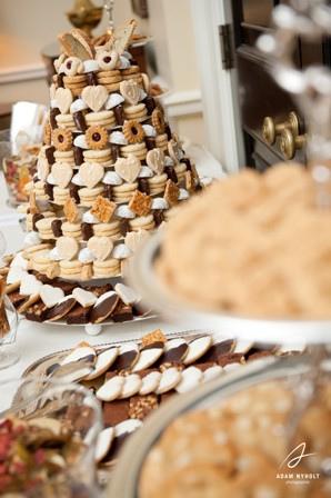 cookie-display